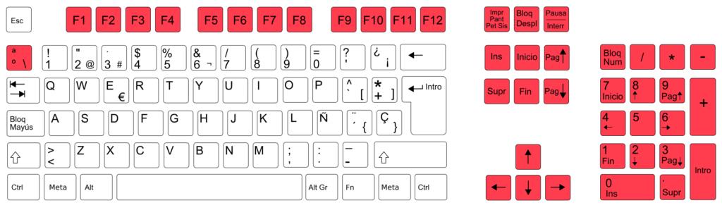Teclas que faltan en una distribucióon de teclado tipo 60%